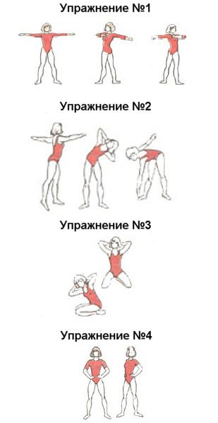 Упражнения для талии в домашних условиях для девушек